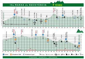 Perfil 7 cims