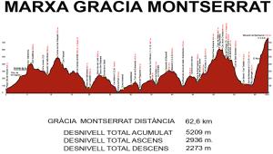 Perfil Gracia Montserrat