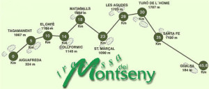 Perfil Travessa del Montseny